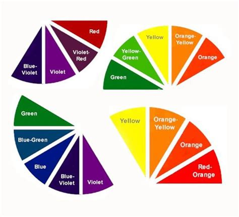 what is analogous colors understanding analogous colors