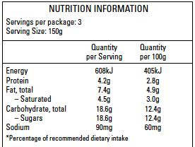 exle of carbohydrates nutritional label template australia nutrition ftempo