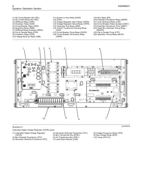 caterpillar emcp ii wiring diagram caterpillar electrical