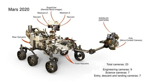 Sun Mars Clear 50 Warranty 5 Years mars 2020 rover will observe the planet with 23