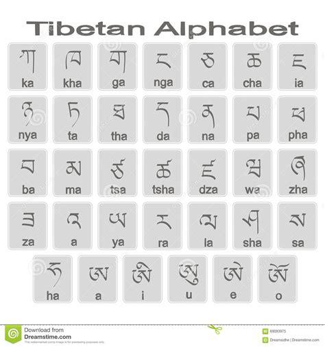 alfabeto tibetano lettere insieme delle icone monocromatiche con l alfabeto tibetano