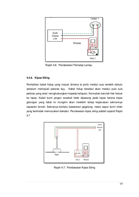 Diagram kipas siling remote image collections how to guide and diagram wiring kipas rumah image collections how to guide and refrence cheapraybanclubmaster Gallery