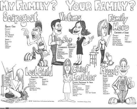 Pdf Addict Family Stories Loss Recovery by Roles In An Addict Family Links Don T Work But This Is A