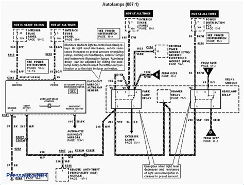 94 ford ranger radio wiring diagram 96 f150 wiring diagram pressauto net