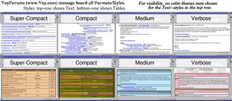 free message board aimoo free message boards and online forums at voyforums