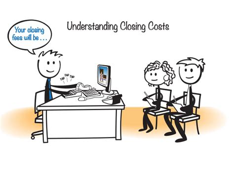 closing costs on a house blog