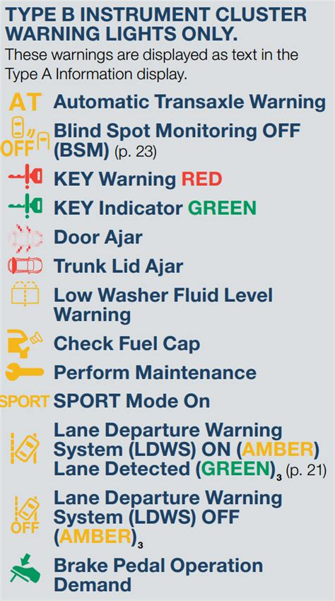 mazda dashboard symbols what do mazda dashboard warning lights