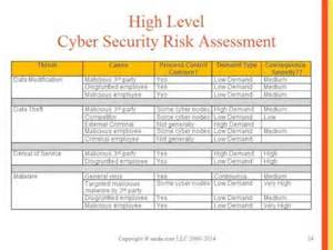 cyber security risk assessment template performing a cybersecurity risk assessment as a component