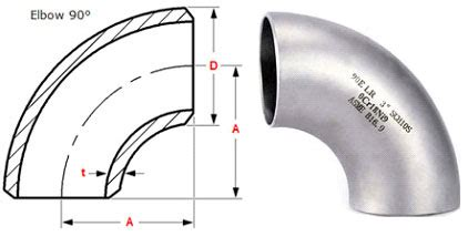 Tubing Pipa Seamles Ss316 L Od 3 8 Tebal 0 065 Non Mengkilap 6500psi stainless steel weld pipe fittings sch 5