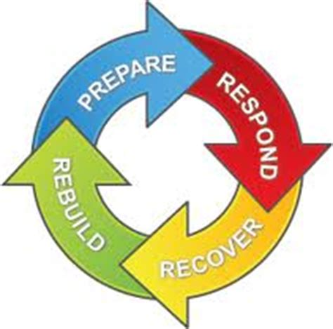 emergency management planning cycle http tools cira state tx us users 0079 oem images