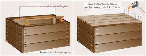 Fabriquer Un Coffre En Palette by Fabriquer Un Coffre En Palette Recyclage