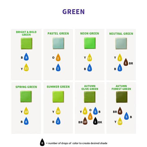 how to make the color green set colorantes color right wilton