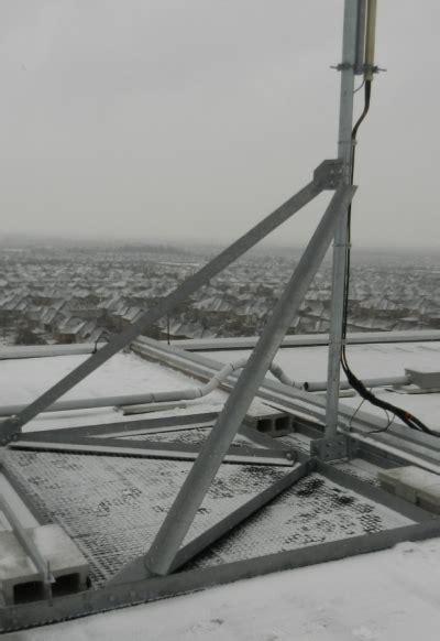 roof mounts stnds