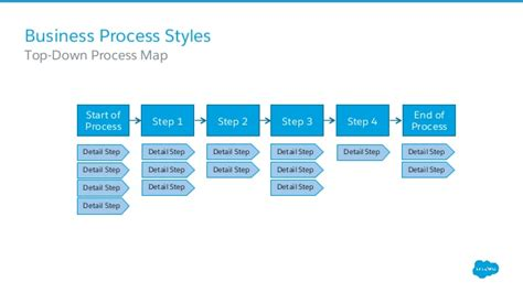business process mapping visio sipoc visio template best free home design idea