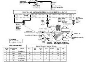 ford interceptor wiring diagram html auto parts diagrams