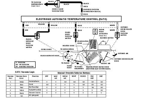 Knob Ac Grand Max ford eatc electronic automatic temperature retrofit