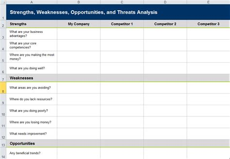 exle swot analysis template swot analysis template in excel