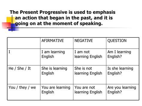 write the pattern of present continuous tense present progressive presentation