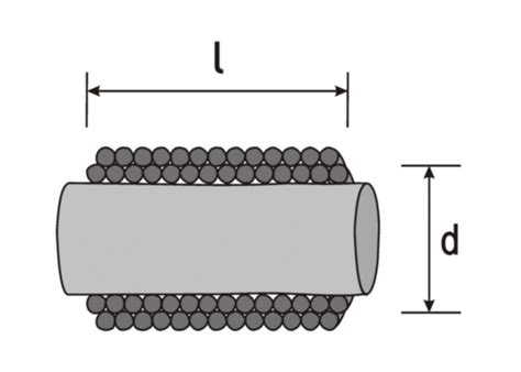 inductance calculator multilayer coil solenoid design