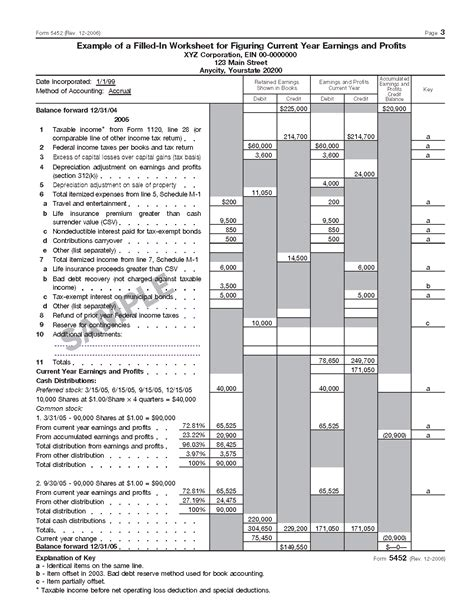 irs section 754 partnership basis calculation worksheet geersc