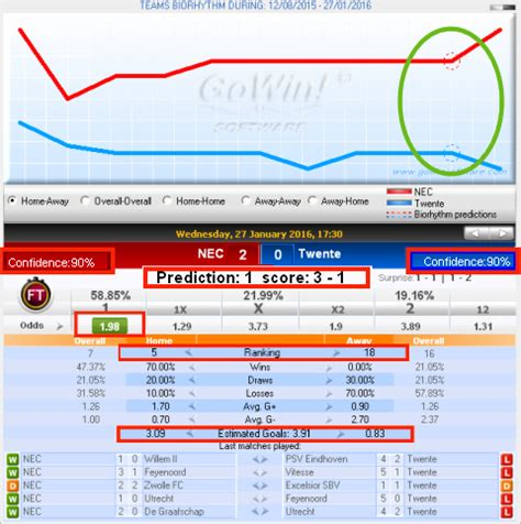 best football predictions for today best football prediction for today match