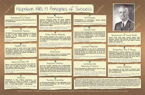 science of success napoleon hill pdf 17 principles of success poster original design compact size 17 principles poster