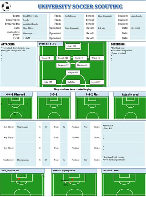 Soccer Scouting Report Template Sarafisadyton Soccer Templates