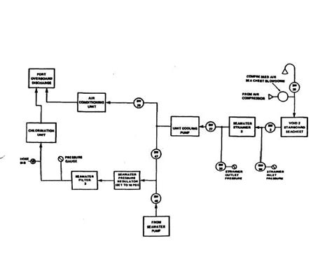 residential air conditioning system diagram quotes