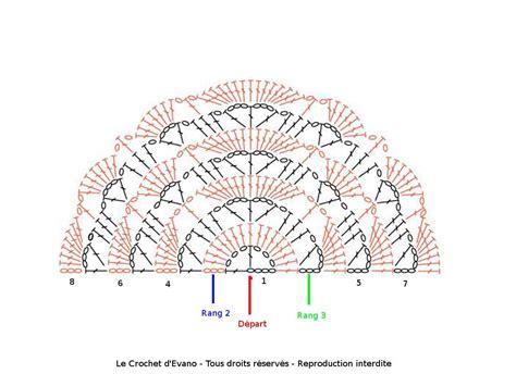 comment lire un diagramme de crochet comment lire un diagramme au crochet le crochet d evano