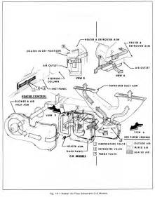 heater air flow schematic diagram for 1979 gmc light duty truck c k models series 10 35 60860