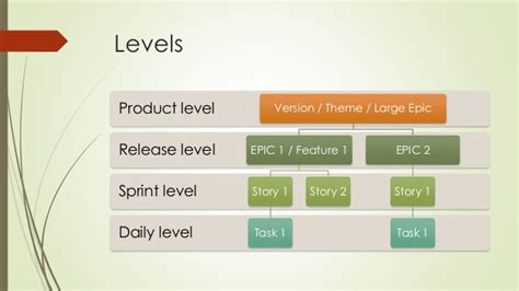 agile themes epics and user stories epics and user stories