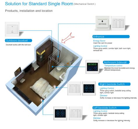 hotel room electrical layout hotel room lighting control with card key and doorbell