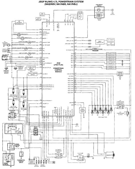 1999 jeep grand wiring diagrams wiring diagrams