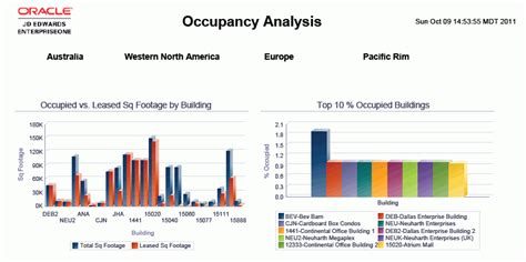 occupancy report template one view reporting for real estate management