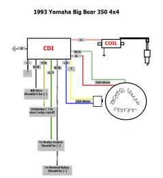 99 yamaha big bear 350 wiring diagram 99 get free image
