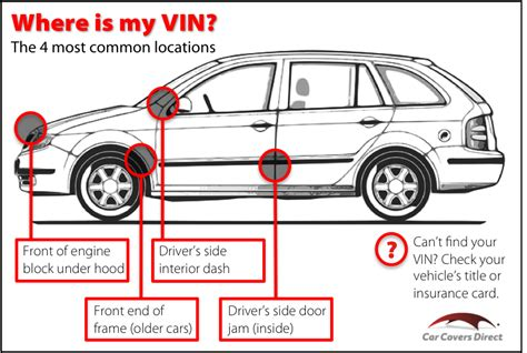 where can i find lights year decoding your vehicle s vin vehicle identification number