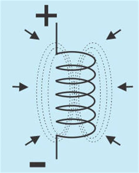 inductor magnetic field collapse inductor magnetic field collapse 28 images what is a flyback diode lc oscillator basics