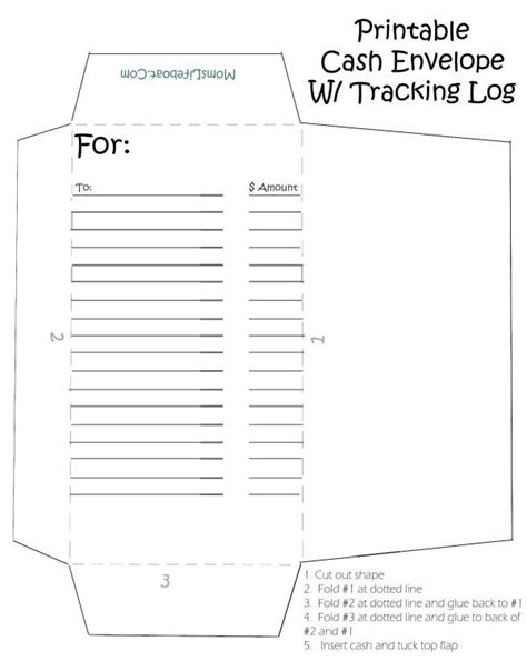 Printable Cash Envelopes Great Way To Stay On Budget Envelopes Budgeting And Planners Dave Ramsey Envelope System Template
