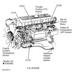 engine diagram 2001 jeep grand laredo 4x4 engine