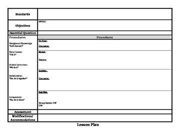 gradual release lesson plan template by robert plonka tpt