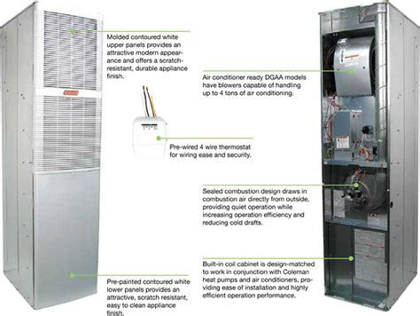 home furnace goodman gas furnace wiring diagram get wiring diagram