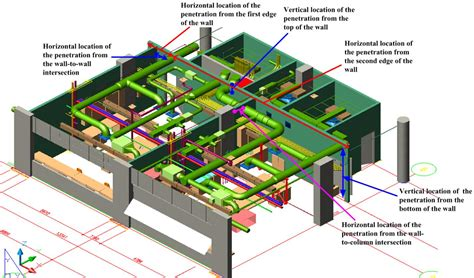 design management bim research bim topics