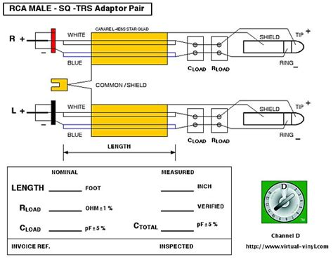 s cable to trs wiring diagram s free engine image