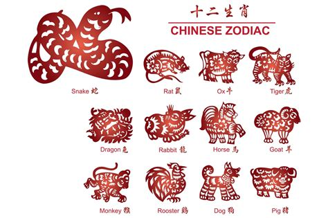 2017 chinese zodiac sign what animal of this year html autos post