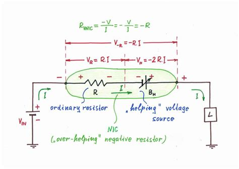 nic resistors reinventing negative impedance converter nic