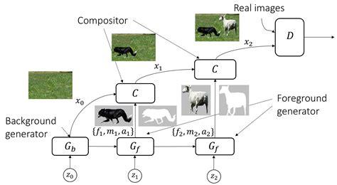 pattern recognition google scholar jianwei yang