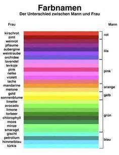 colors in german 1000 images about german on german language