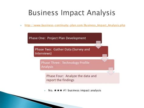 business continuity plan template australia impact analysis business continuity plan business impact
