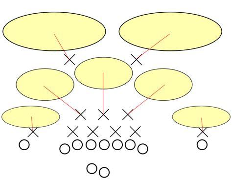 cover 2 defense diagram breaking the bears defense holy schwartz