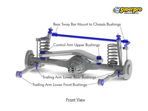 2001 jeep grand front end diagram superpro trade